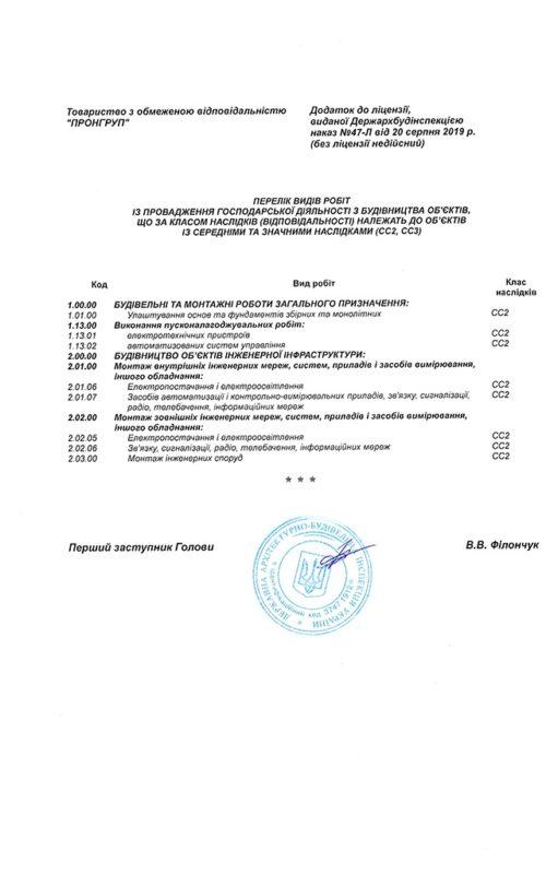 Ліцензія2